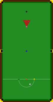 Billiardstable